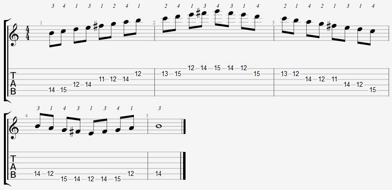 B Phrygian Mode 11th Position Notes
