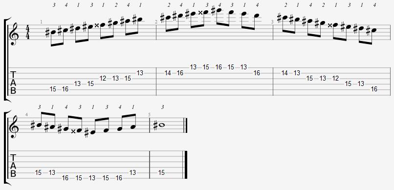 B Sharp Phrygian Mode 12th Position Notes