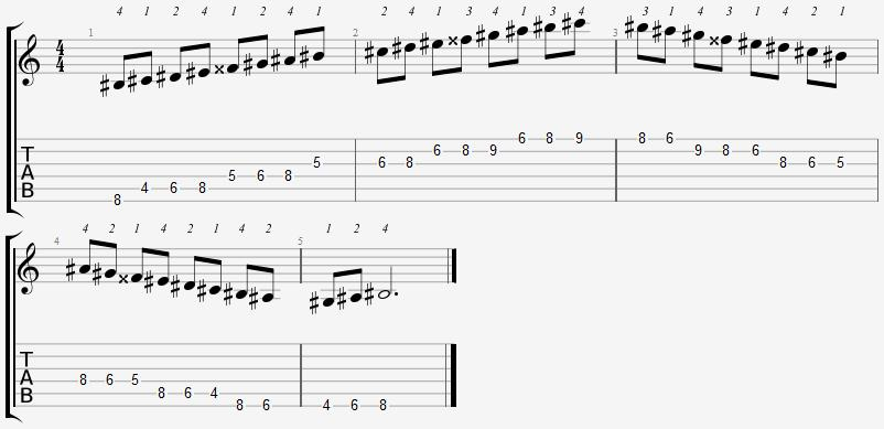 B Sharp Phrygian Mode 4th Position Notes