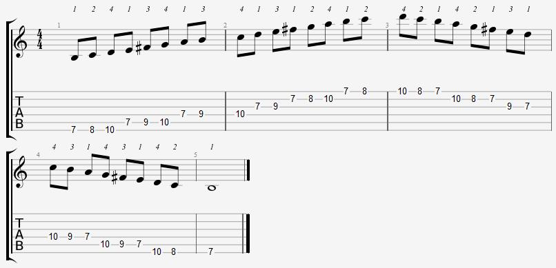 B Phrygian Mode 7th Position Notes