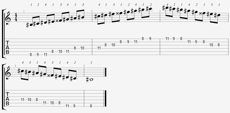 B Sharp Phrygian Mode 8th Position Notes