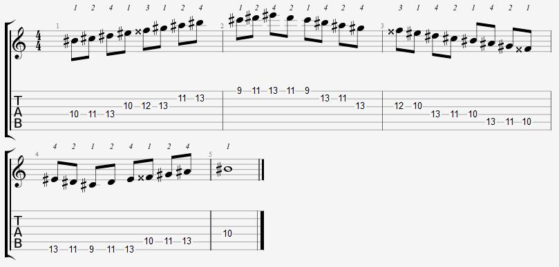 B Sharp Phrygian Mode 9th Position Notes