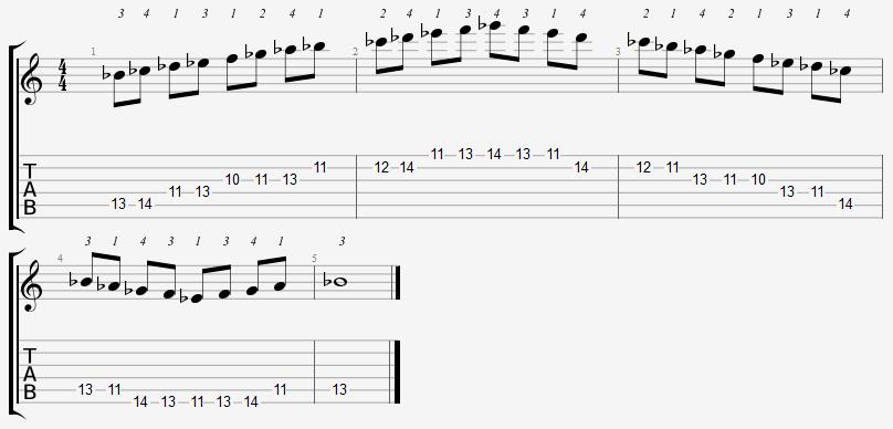 Bb Phrygian Mode 10th Position Notes