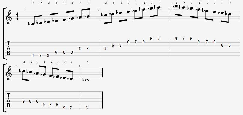 Bb Phrygian Mode 6th Position Notes