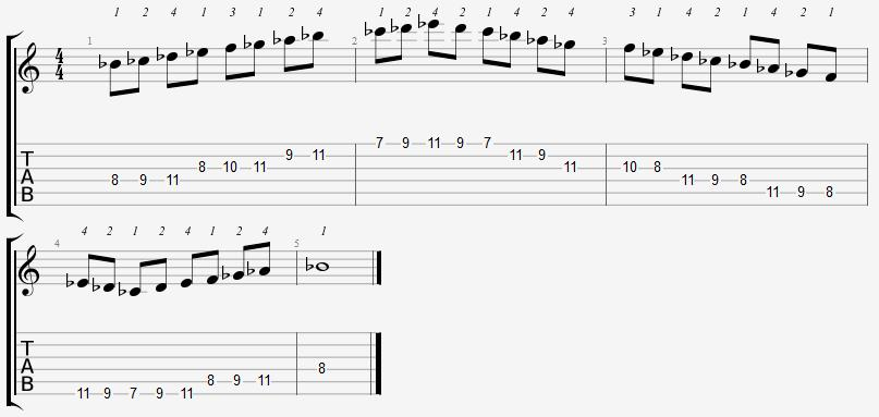 Bb Phrygian Mode 7th Position Notes