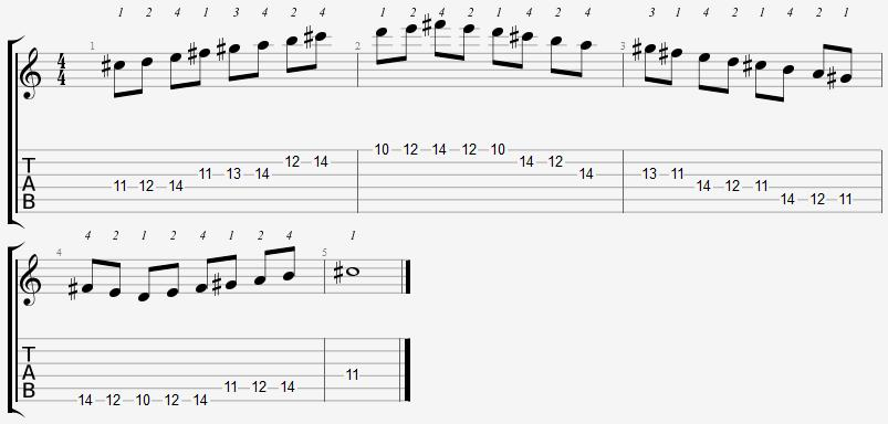 C Sharp Phrygian Mode 10th Position Notes