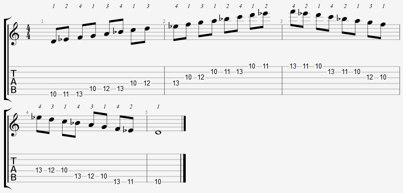 D Phrygian Mode 10th Position Notes