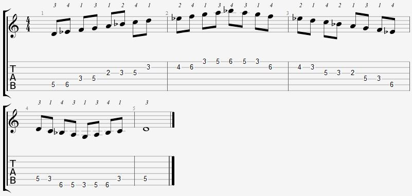 D Phrygian Mode on the Guitar – 5 CAGED Positions, Tabs and Theory