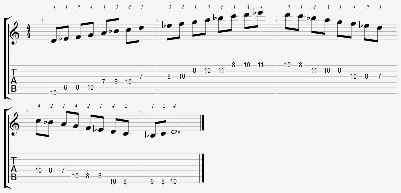 D Phrygian Mode 6th Position Notes