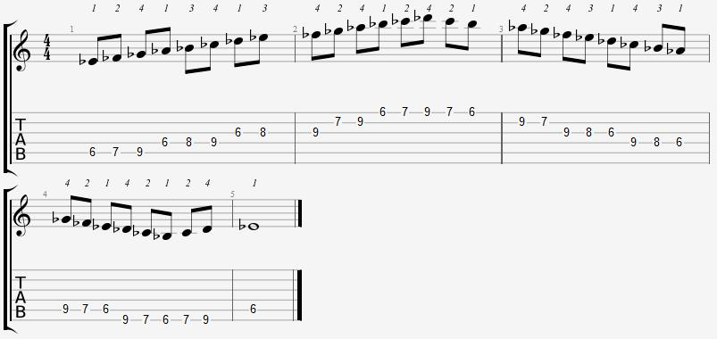 E Flat Phrygian Mode 6th Position Notes