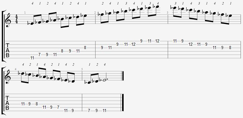 E Flat Phrygian Mode 7th Position Notes