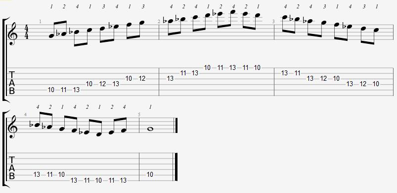 G Phrygian Mode 10th Position Notes