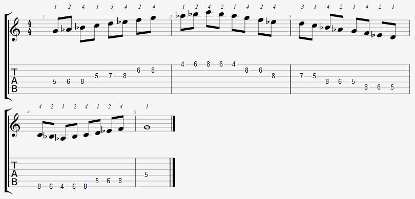 G Phrygian Mode 4th Position Notes