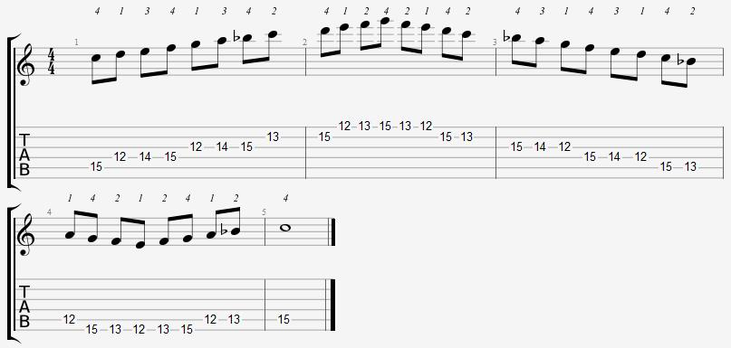 C Mixolydian Mode 12th Position Notes