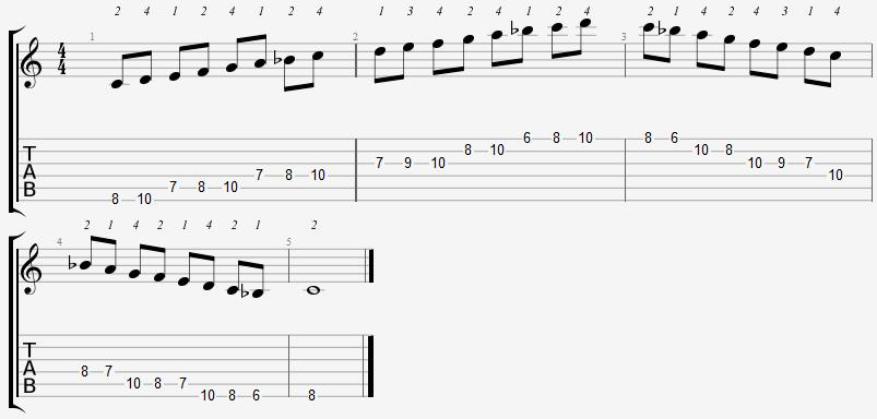 C Mixolydian Mode 6th Position Notes