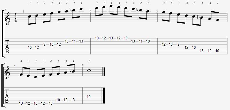 C Mixolydian Mode 9th Position Notes