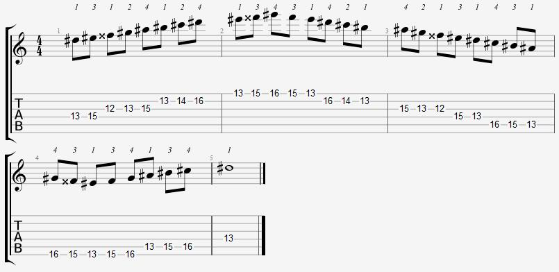 D Sharp Mixolydian Mode 12th Position Notes