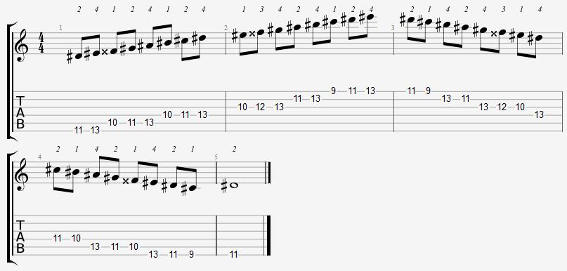 D Sharp Mixolydian Mode 9th Position Notes