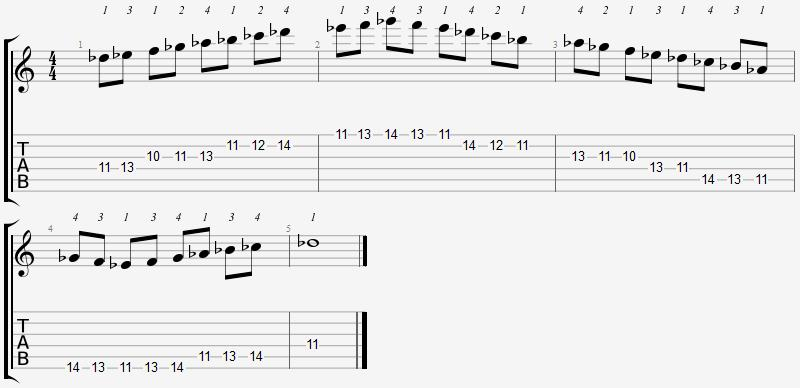 D Flat Mixolydian Mode 10th Position Notes