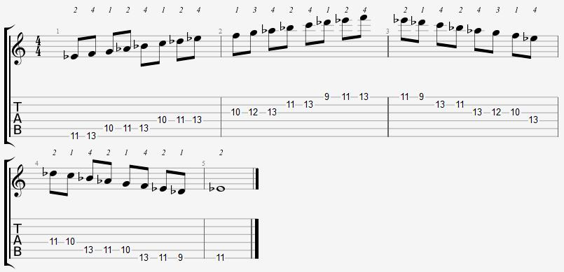 E Flat Mixolydian Mode 9th Position Notes