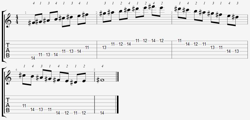 F Sharp Mixolydian Mode 11th Position Notes