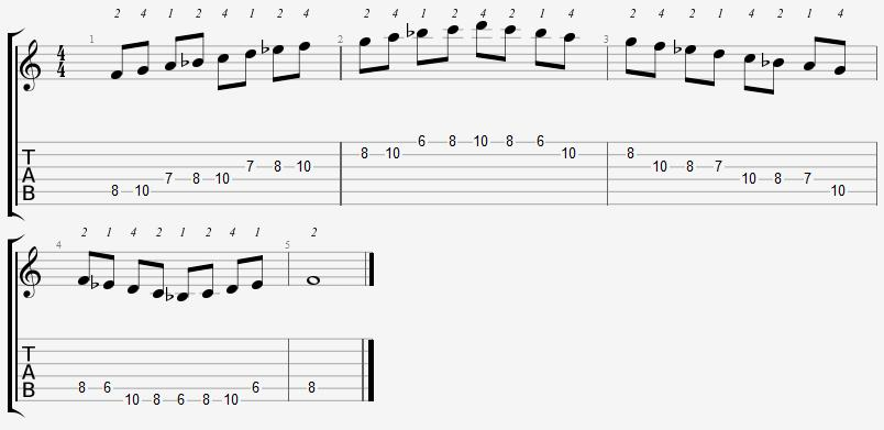 F Mixolydian Mode 6th Position Notes