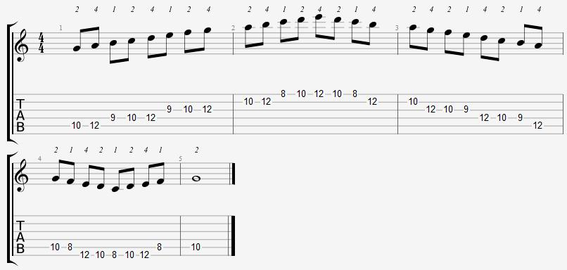 G Mixolydian Mode 8th Position Notes