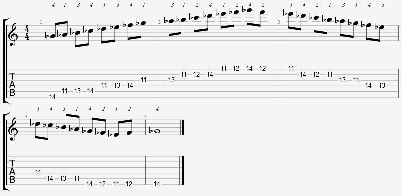 G Flat Mixolydian Mode 11th Position Notes