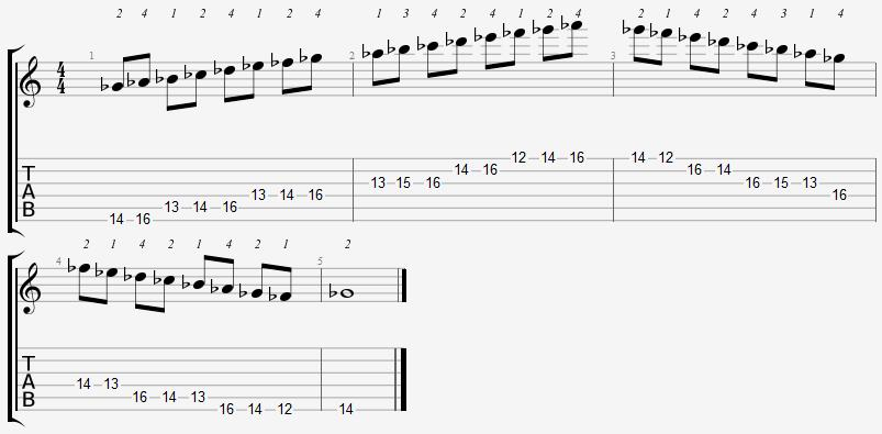 G Flat Mixolydian Mode 12th Position Notes