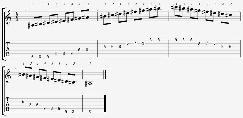 A Sharp Aeolian Mode 5th Position Notes