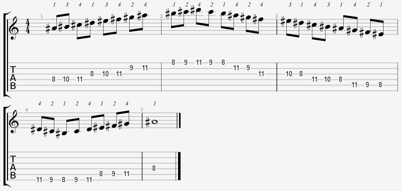 A Sharp Aeolian Mode 8th Position Notes