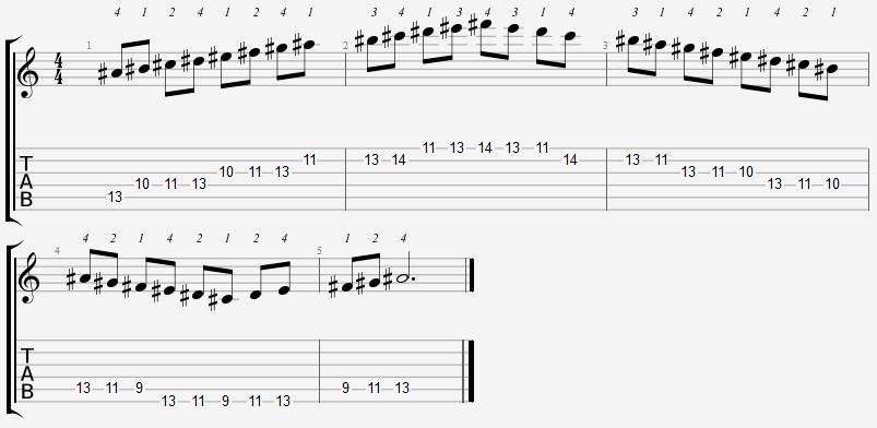 A Sharp Aeolian Mode 9th Position Notes