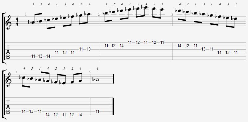 A Flat Aeolian Mode 11th Position Notes