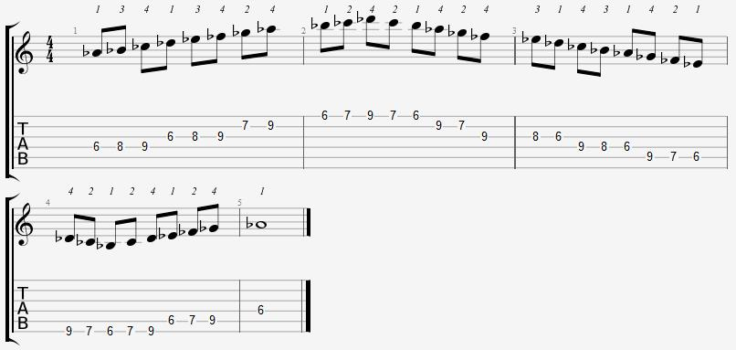 A Flat Aeolian Mode 6th Position Notes