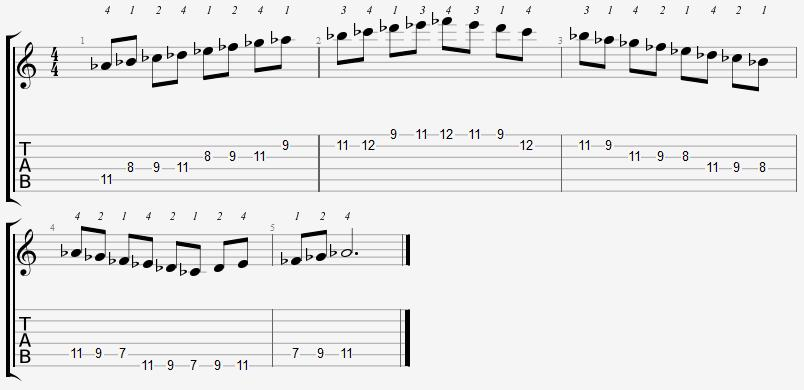 A Flat Aeolian Mode 7th Position Notes
