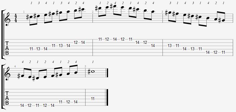 C Sharp Aeolian Mode 11th Position Notes