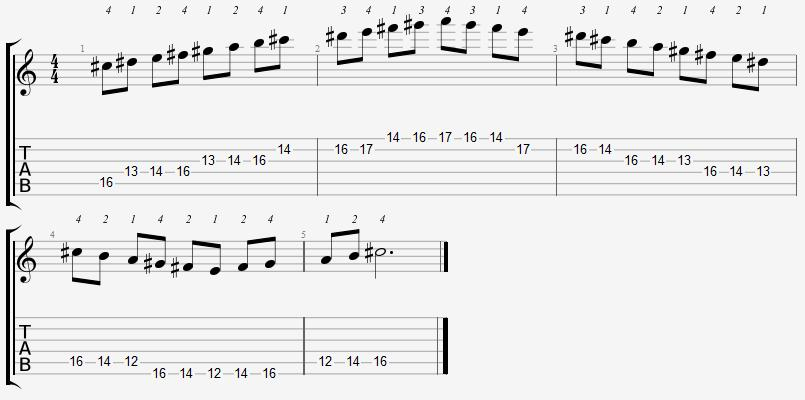 C Sharp Aeolian Mode 12th Position Notes