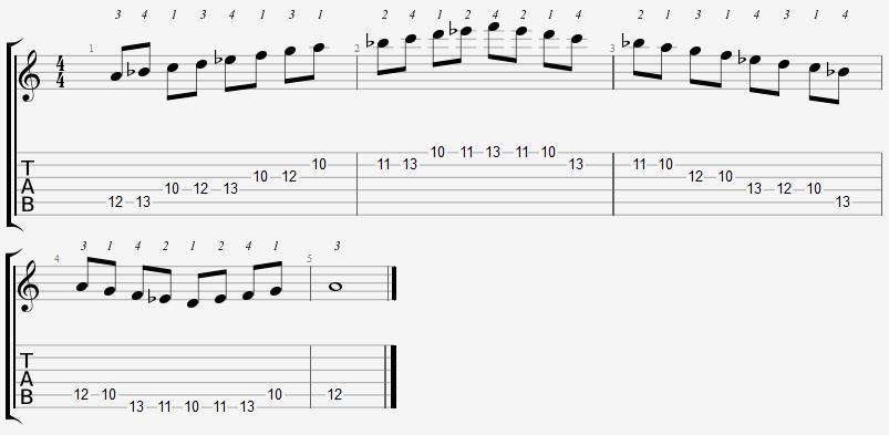 A Locrian Mode 10th Position Notes