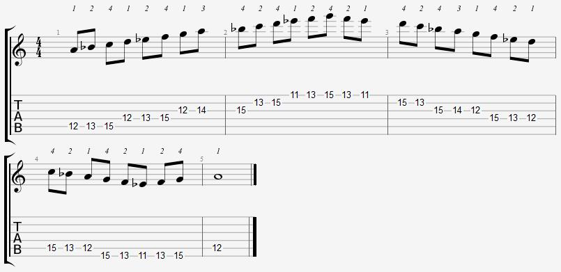 A Locrian Mode 11th Position Notes