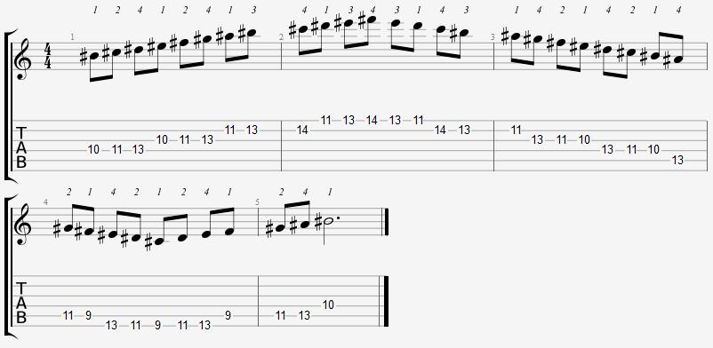 B Sharp Locrian Mode 9th Position Notes