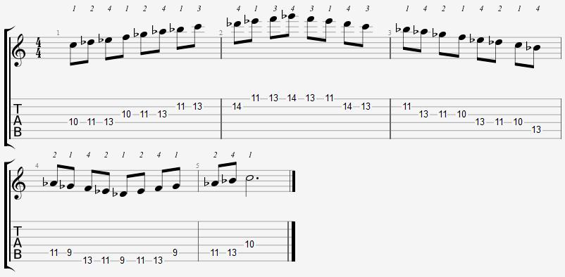 C Locrian Mode 9th Position Notes