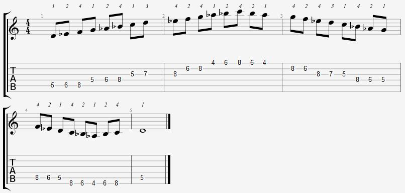 D Locrian Mode 4th Position Notes