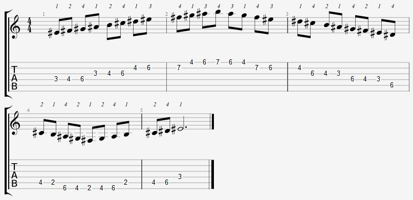 E Sharp Locrian Mode 2nd Position Notes