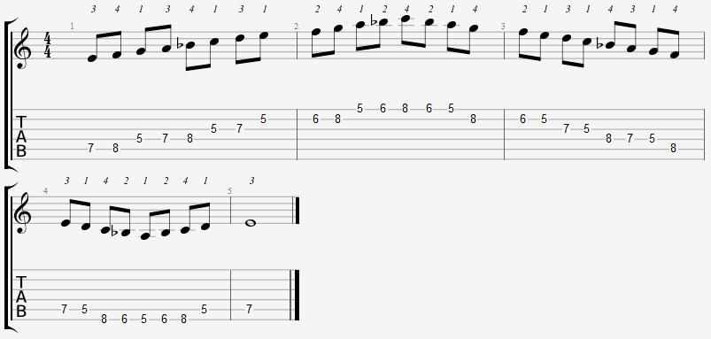 E Locrian Mode 5th Position Notes