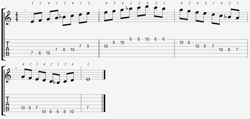 E Locrian Mode 6th Position Notes