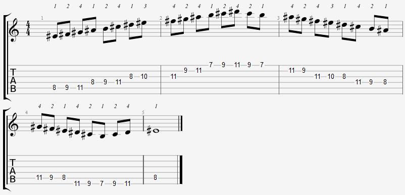 E Sharp Locrian Mode 7th Position Notes