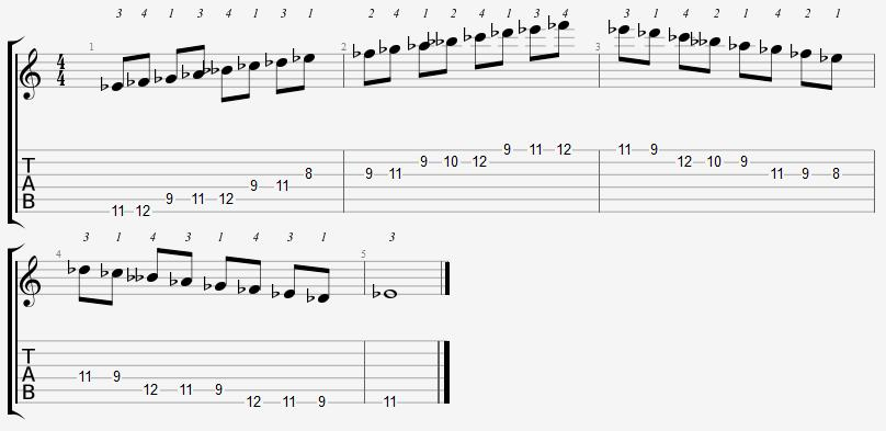 Eb Locrian Mode 8th Position Notes