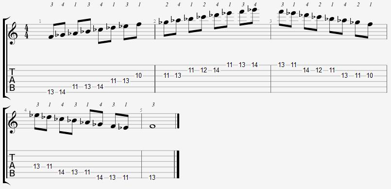 F Locrian Mode 10th Position Notes