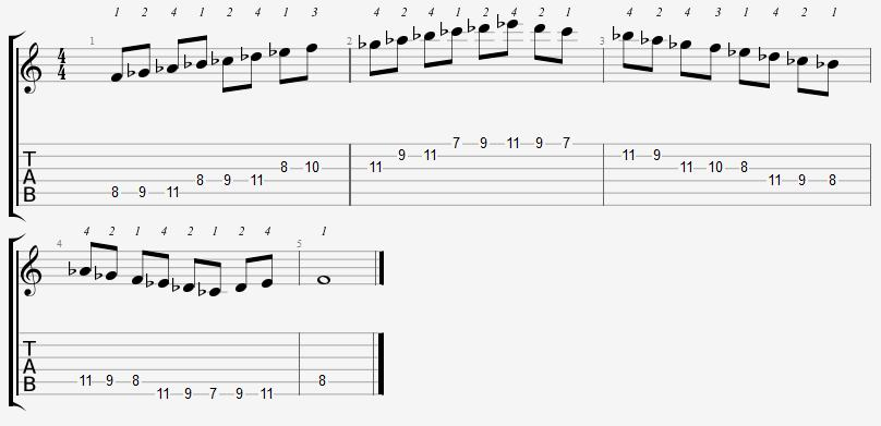F Locrian Mode 7th Position Notes