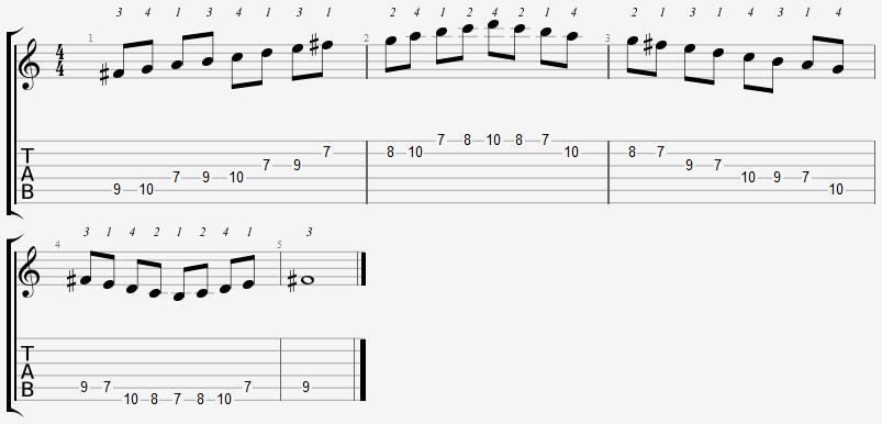 F Sharp Locrian Mode 7th Position Notes
